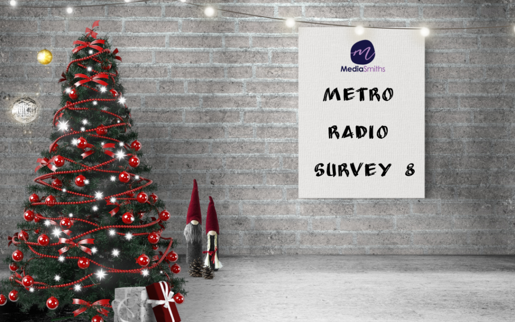 Metro Radio Survey 8